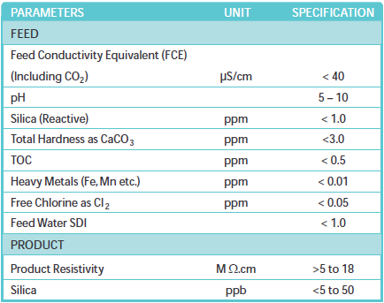 Typical Feed & Product Water Specifications
